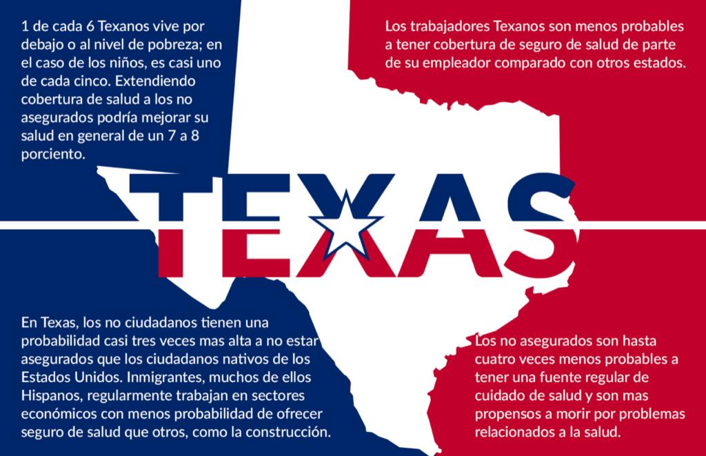 Seguro Medico en Texas datos interesantes sobre las tazas de cobertura de seguro de salud de los hispanos en Texas en un mapa azul y rojo del estado de texas